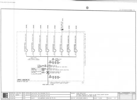Kursus: Lanjutan Autocad Specialist Electrical