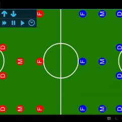 Soccer Positions Diagram 91 Crx Stereo Wiring Pin Chart Image Search Results On Pinterest