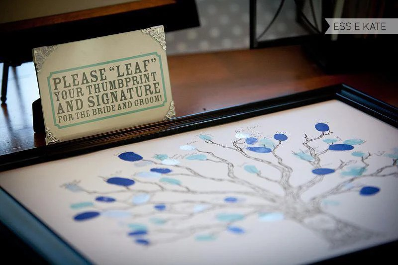 Custom Thumbprint Tree