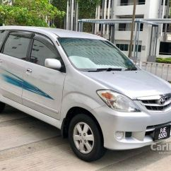 Harga Grand New Avanza E 2015 Filter Bensin Search 45 Toyota Cars For Sale In Penang Malaysia Carlist My