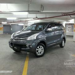 Cover Ban Serep Grand New Avanza Toyota Yaris Trd Sportivo Price Jual Mobil 2012 G 1 3 Di Dki Jakarta Manual Mpv Abu