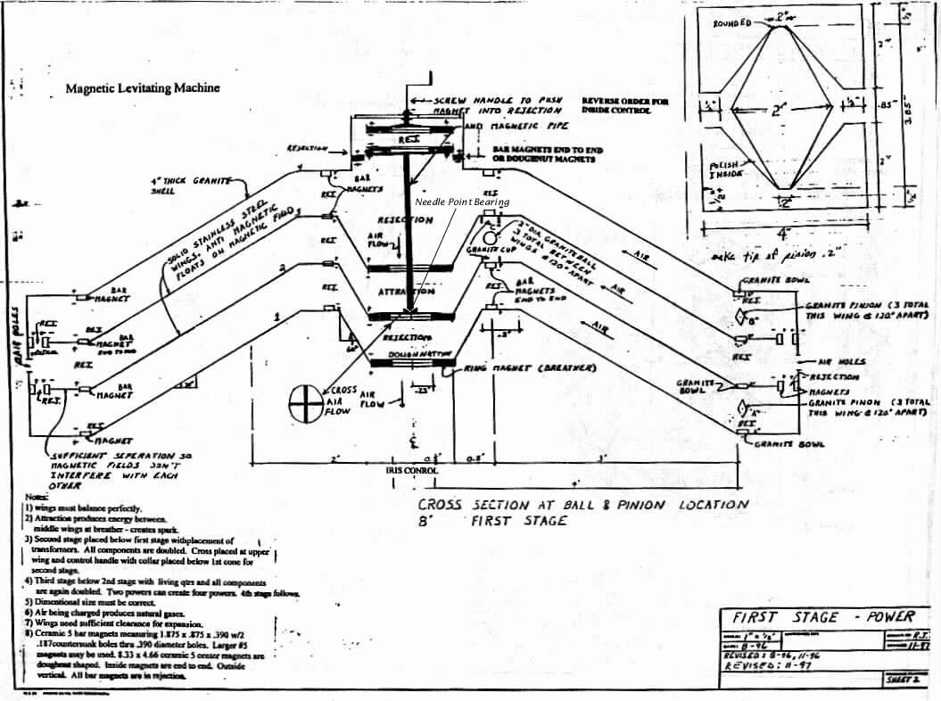 9 попыток создания вечного двигателя в истории науки