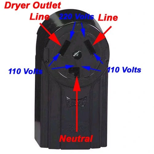 Ac Wiring 240 Dryer How To Check Dryer Power Outlet Mxu Wiki