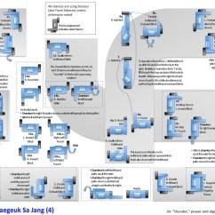 Tang Soo Do Forms Diagrams Ford Cortina Mk2 Wiring Diagram Taegeuk Related Keywords Long Tail
