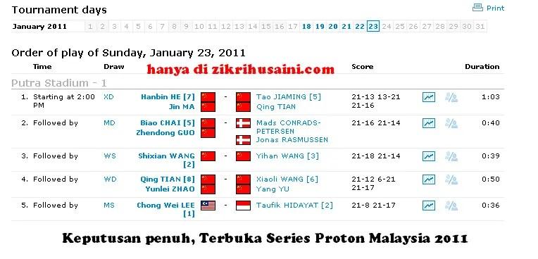 keputusan badminton, keputusan terkini perlawanan badminton terbuka proton series 2011,keputusan terkini terbuka proton akhir,