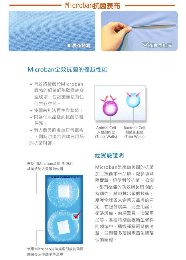 PTT網友推薦好物 搶購好康【快速到貨】LooCa美國Microban抗菌人體工學記憶枕(2入)-手機開箱文