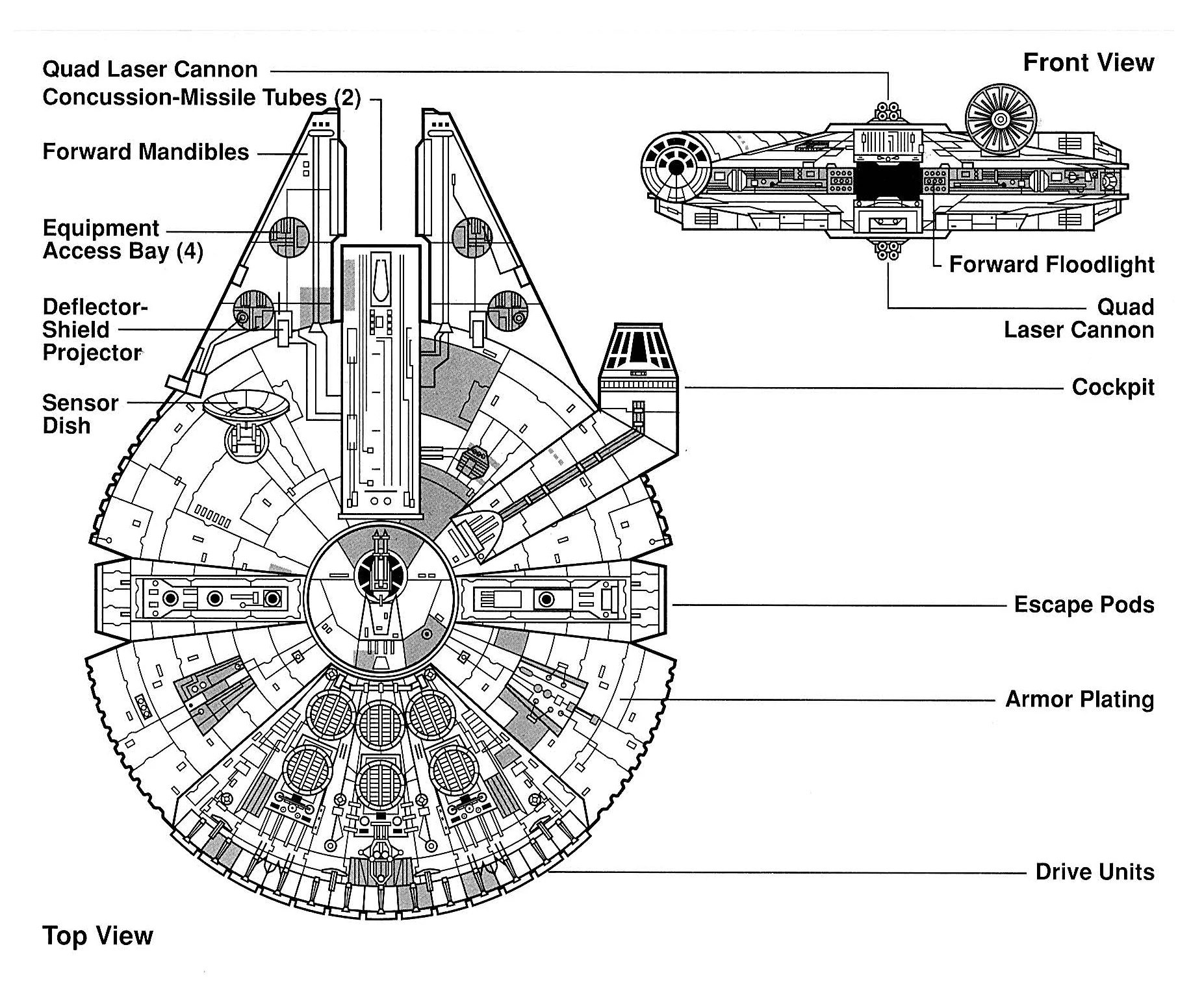 Millennium Falcon Falcons And Empire