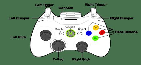 CtrlAltStudio 1.2.1: Xbox 360 Controller support