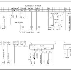 Elevator Electrical Wiring Diagram Architectural 3d Gas Furnace Junction Box Free Engine Image For User