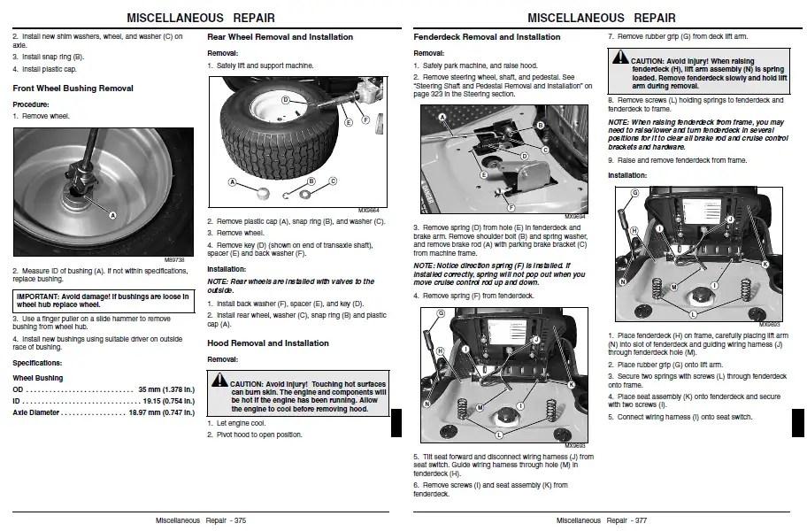 Wiring Diagram For John Deere L110, Wiring, Free Engine