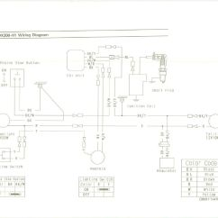 Motorcycle Stator Wiring Diagram 2006 Toyota Tacoma Parts Kdx 200 22 Images