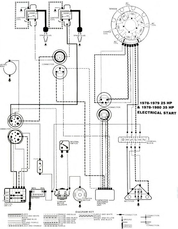 kill switch wiring diagram johnson outboard