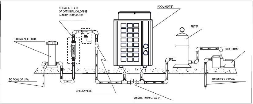 أنكر تاج جرح swimming pool pump and filter installation