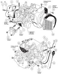 Club Car Gas Diagrams 20002005  Part1 | Cartaholics