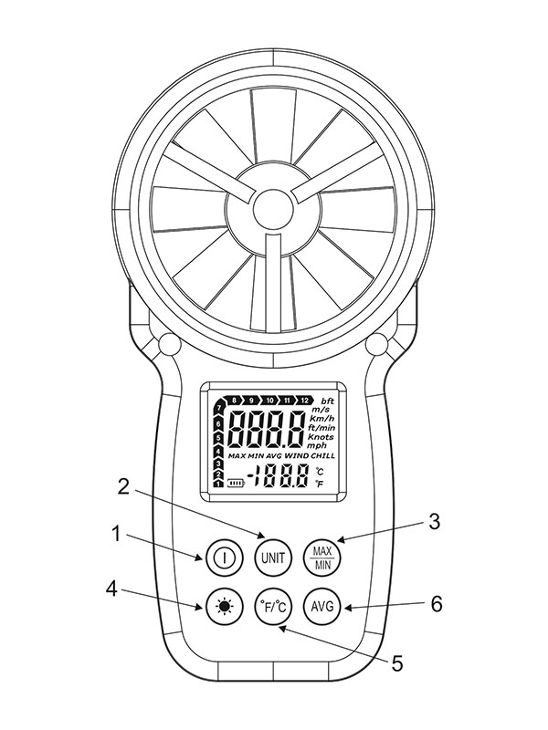 Professional Digital Wind Speed Meter & Wind Measuring