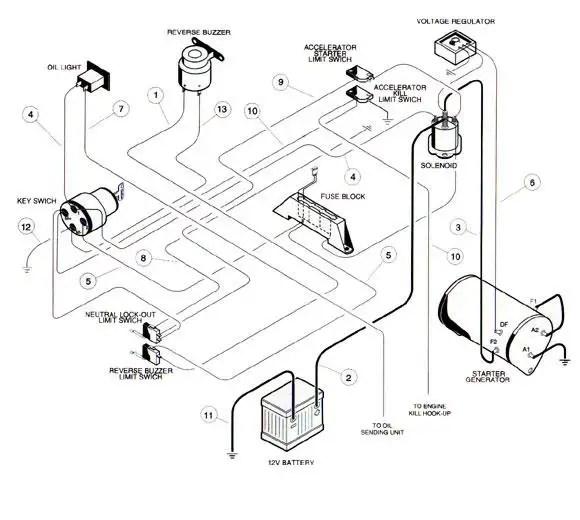 48 Volt Columbia Par Car With Sevcon Controller Controller