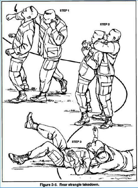Army Field Manuals Online