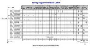Wiring Diagram Instalasi Listrik | Harys 719's Internesia