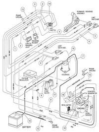 gas club car wiring diagram 1990 msd 6al lt1 all data schematic manual e books speed switch