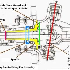 Dana 80 Rear Axle Diagram 1999 Grand Cherokee Wiring 60 Bible Autos Post