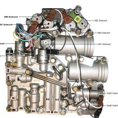Vw Beetle Transmission Diagram Mustang 3g Alternator Wiring 2001 Jetta Get Free Image About