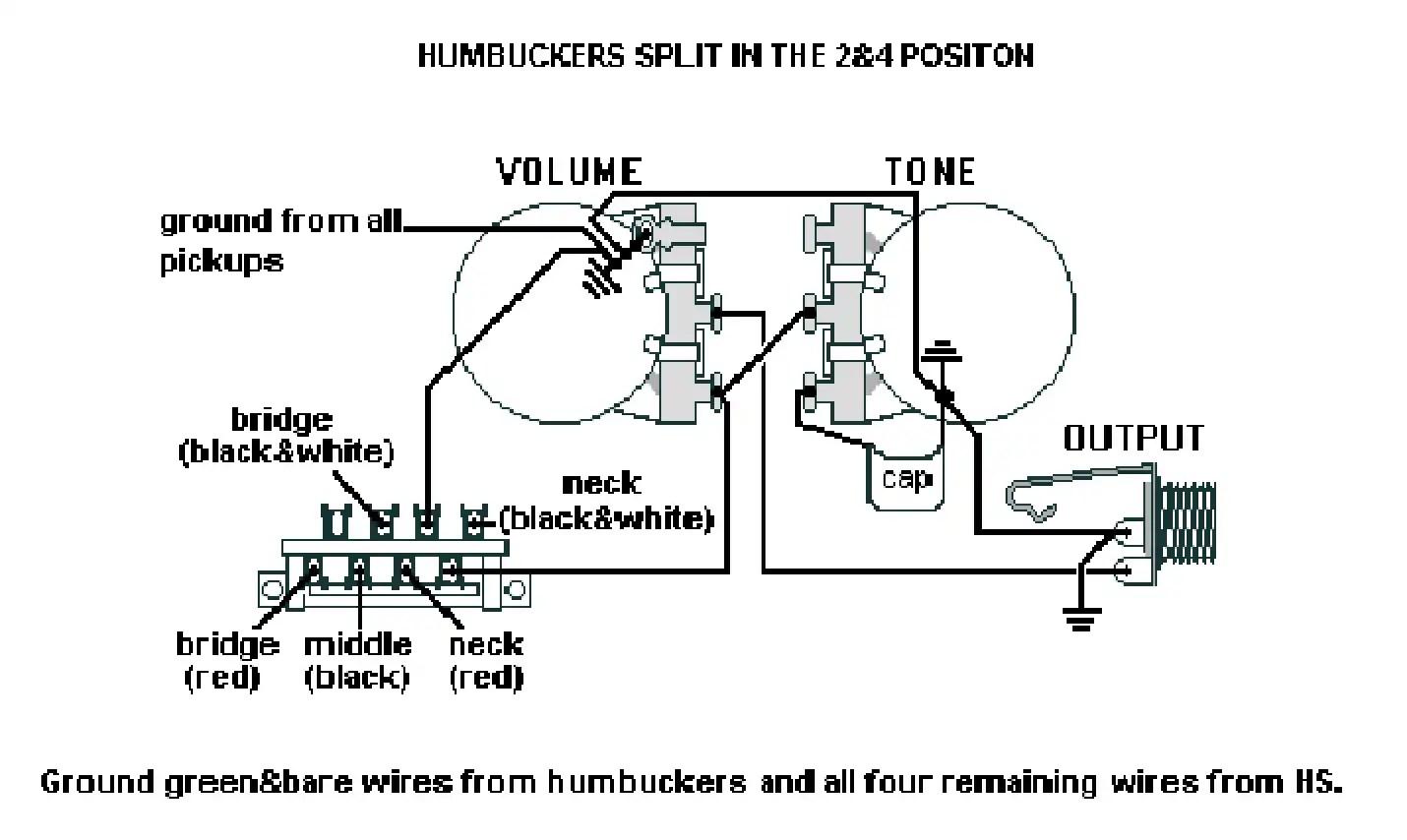 ibanez rg hsh wiring diagram ecu mitsubishi inf3 inf1 and diagrams grg120bdx ~ odicis