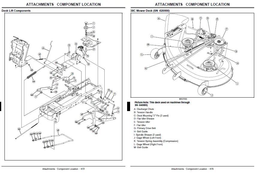 Wiring Diagram For John Deere X304 John Deere X360 Wiring