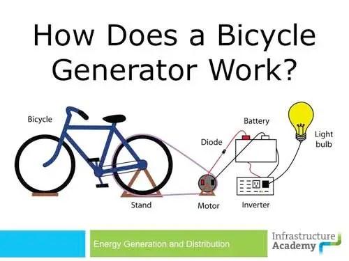 powerpointpresentation - Manual de como construir tu propia bici-generator de electricidad