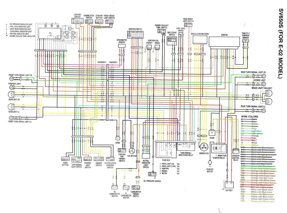 medium resolution of alarme demarage u00e0 distance il u00e9tait une fois suzette suzuki an650 wiring diagram 2003 suzuki sv650s