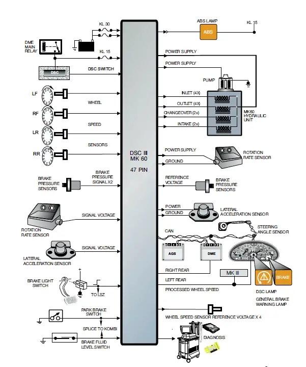 Nice e46 brake light wiring diagram contemporary electrical great e46 wiring diagram pdf gallery everything you need to know swarovskicordoba Choice Image