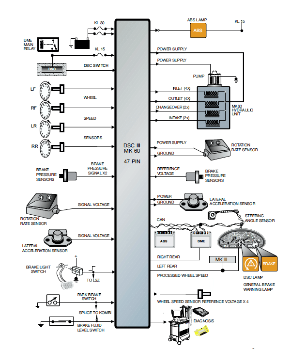tomtom link 510 wiring diagram   30 wiring diagram images