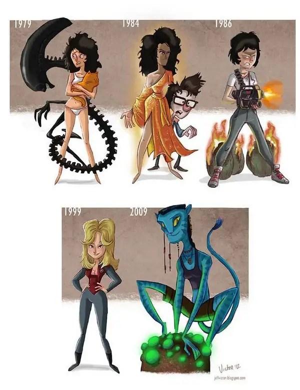 evolucion007 - Evolución de los famosos por Jeff Victor