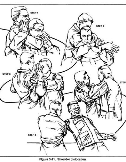 Military Hand to Hand Combat Guide PDF