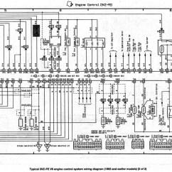 1jz Ecu Wiring Diagram Electric Fan Heaters Toyota Mr2 91 Libraryenchanting Mini Cooper Festooning 3vzfewiringdiagram02