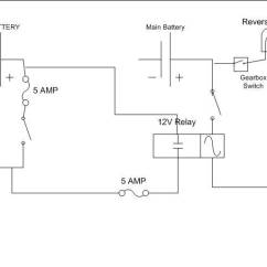 Wiring Diagram Reversing Circuit Radio Dodge Ram 1500 Led Work Light Linking To The Reverse Tools And