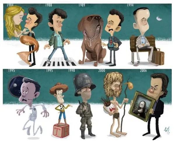 evolucion009 - Evolución de los famosos por Jeff Victor