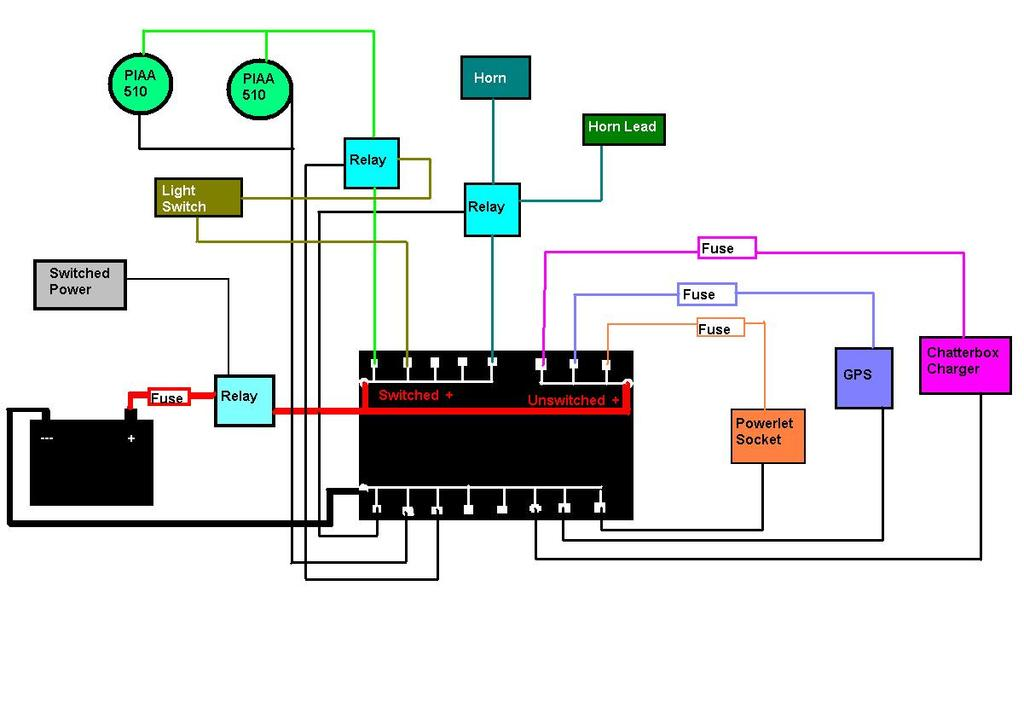 ➤ diagram cen tech battery charger wiring diagram beverleediagram cen tech battery charger wiring diagram centech wiring harness diagram bronco, centech, get free image about wiring diagram