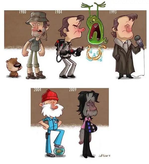 evolucion003 - Evolución de los famosos por Jeff Victor