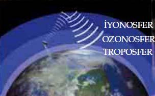 iyonosfer