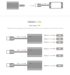 tomo t4 4pcs 18650 batteries charging station power bank case diy box [ 1000 x 2261 Pixel ]
