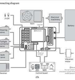 shipping methods [ 1000 x 926 Pixel ]