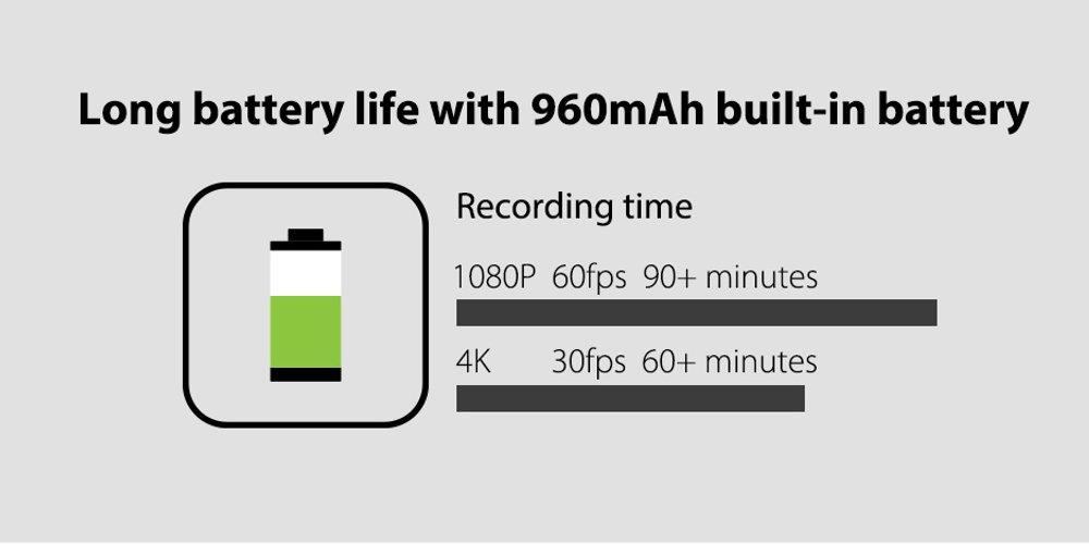RunCam 5 12MP 56g Smallest 4K Cam HD Recording 145 Degree