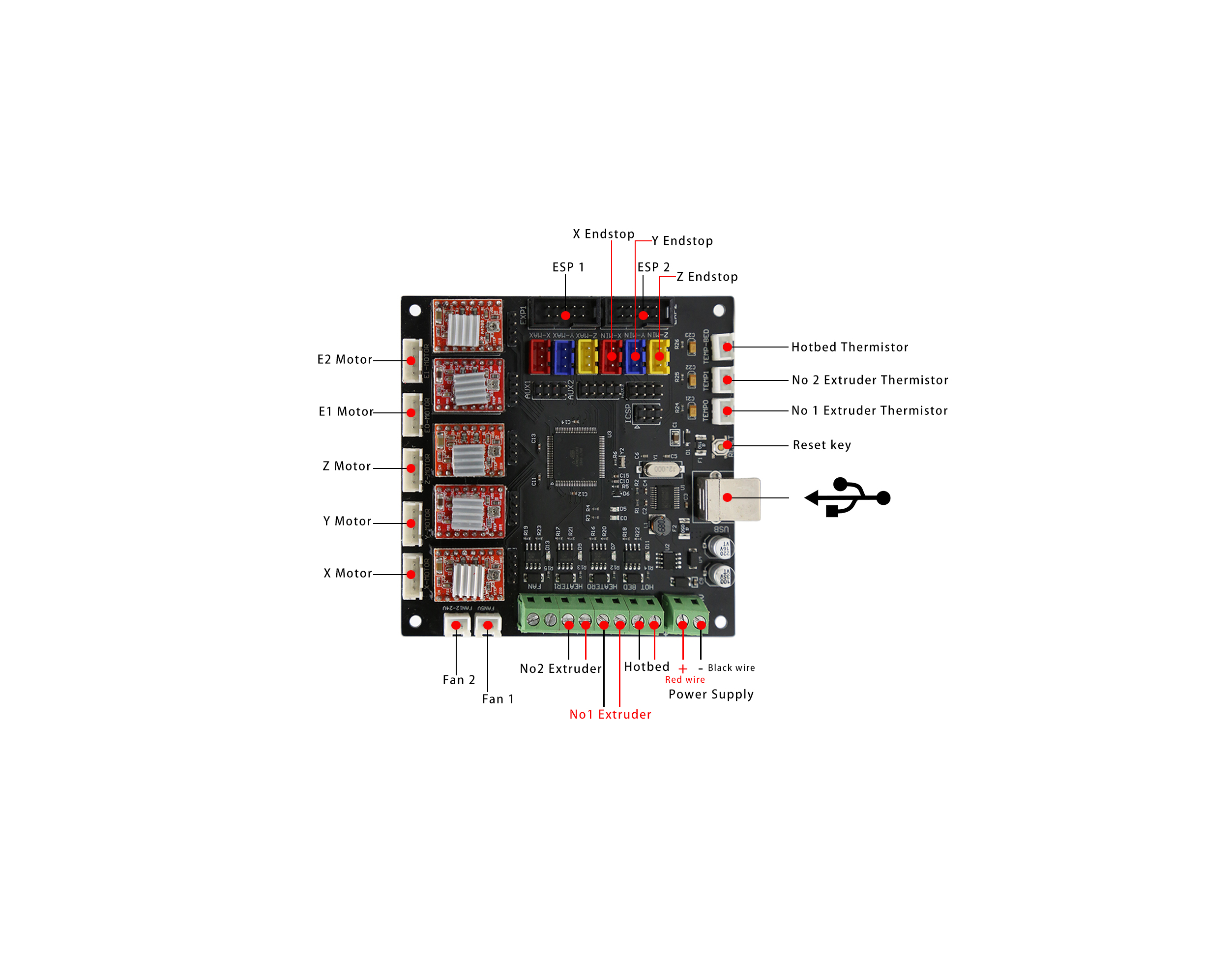 Anet A8 Mainboard Wiring Diagram Wiring Diagram