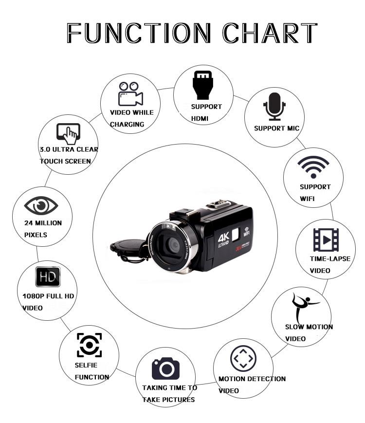 4K WiFi Ultra HD 1080P 16X ZOOM Digital Video Camera DV