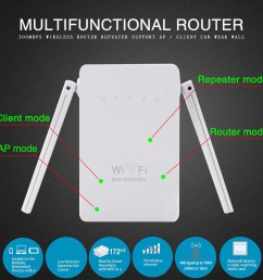 300mbps 802 11 dual antennas wireless wifi range repeater booster ap router uk plug [ 1200 x 1200 Pixel ]
