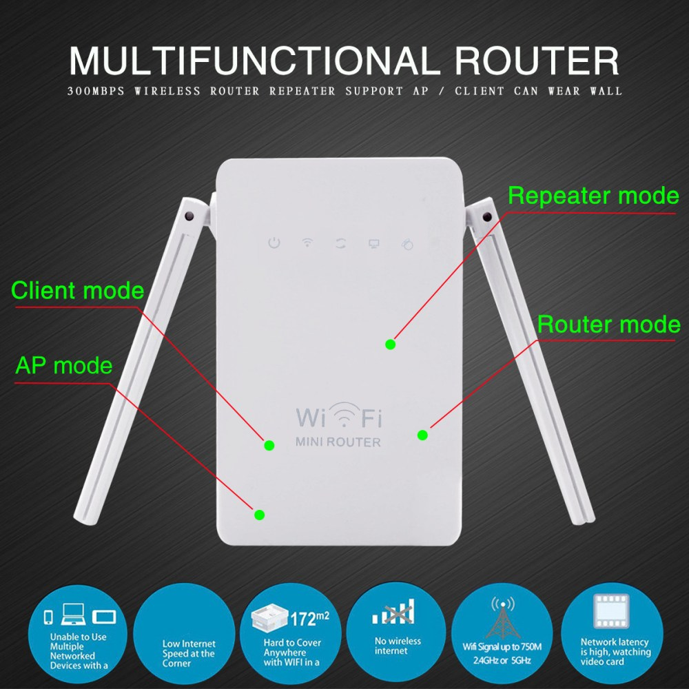 medium resolution of 300mbps 802 11 dual antennas wireless wifi range repeater booster ap router uk plug