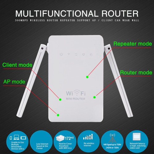small resolution of 300mbps 802 11 dual antennas wireless wifi range repeater booster ap router uk plug