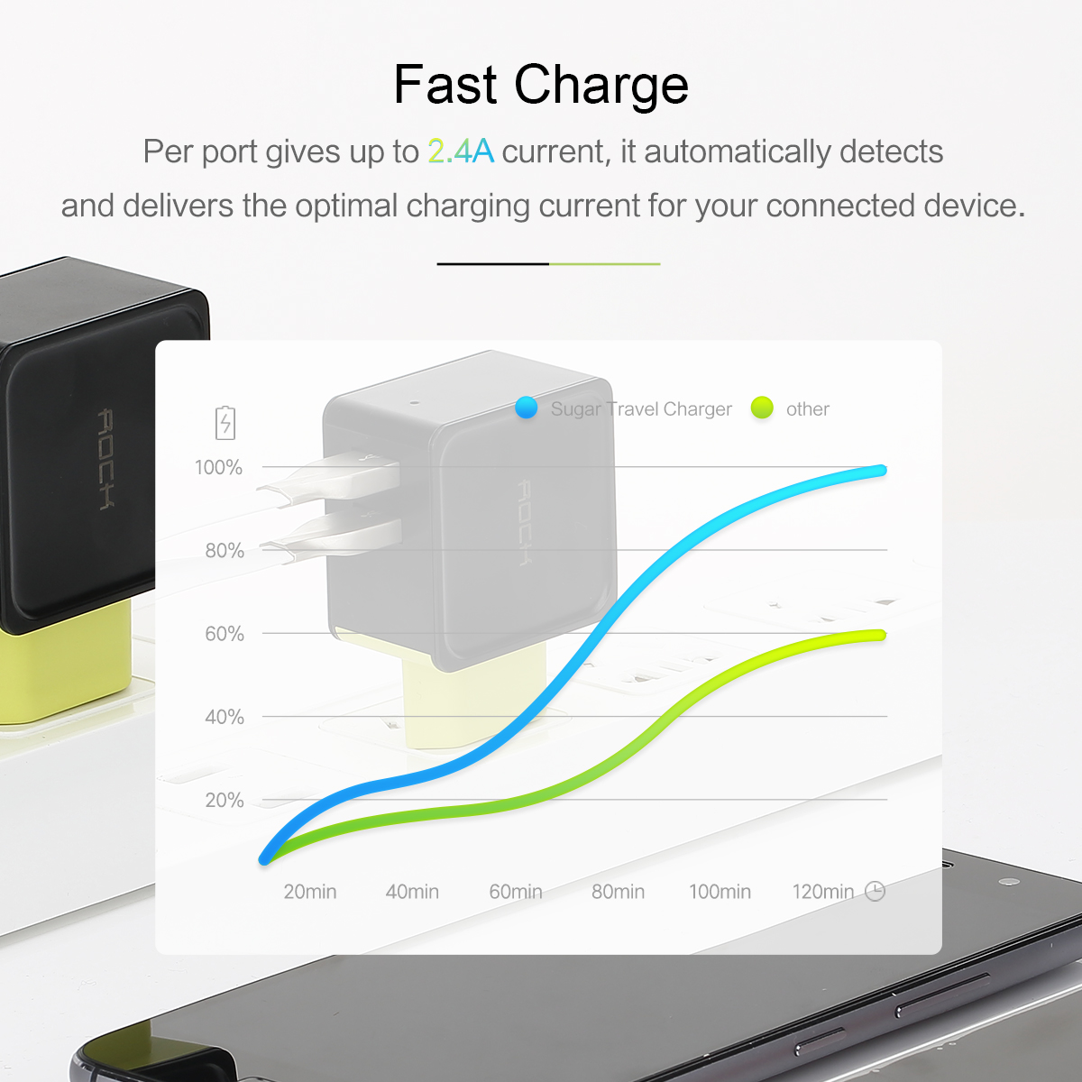hight resolution of rock 4a sugar 4 usb ports eu plug fast travel wall charger for iphone7 7p