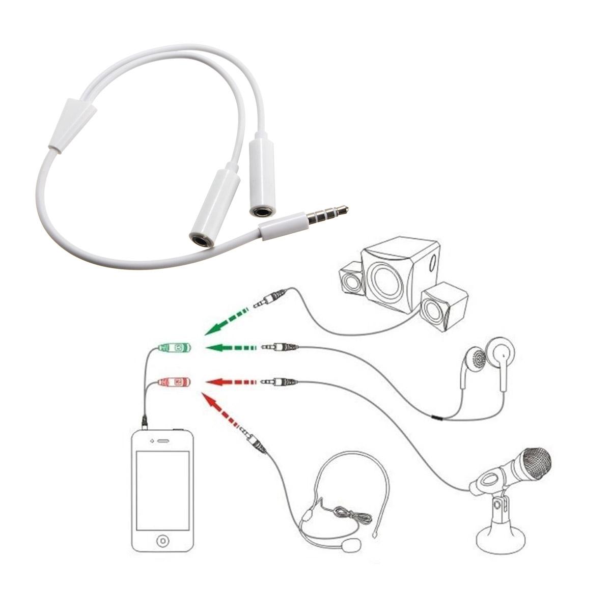 Cable Audio Stereo De 3 5 Mm De Type Plug Y 1 Male A 2