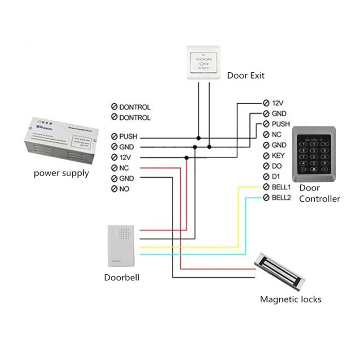 rfid access control wiring diagram for  schematic wiring